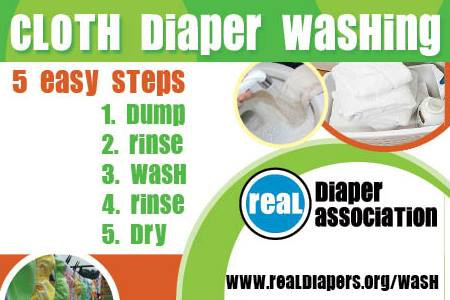 Cloth Diaper Washing